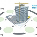 4 Advantages Of Hiring Architectural BIM Modeling Services