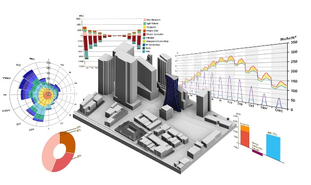 Building Information Modeling services for Analysis