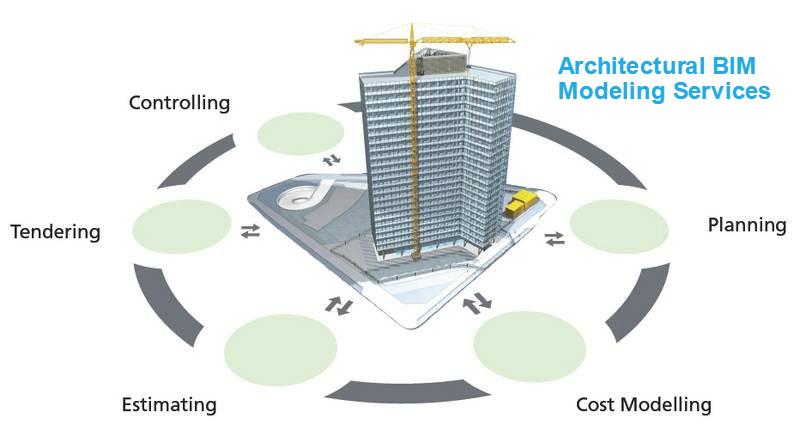 Architectural BIM Modeling Servicess